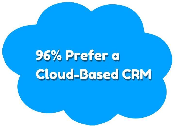 96-percent-Prefer-a-Cloud-Based-CRM